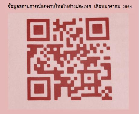 ข้อมูลสถานการณ์แรงงานไทยในต่างประเทศ เดือนมกราคม 2564
