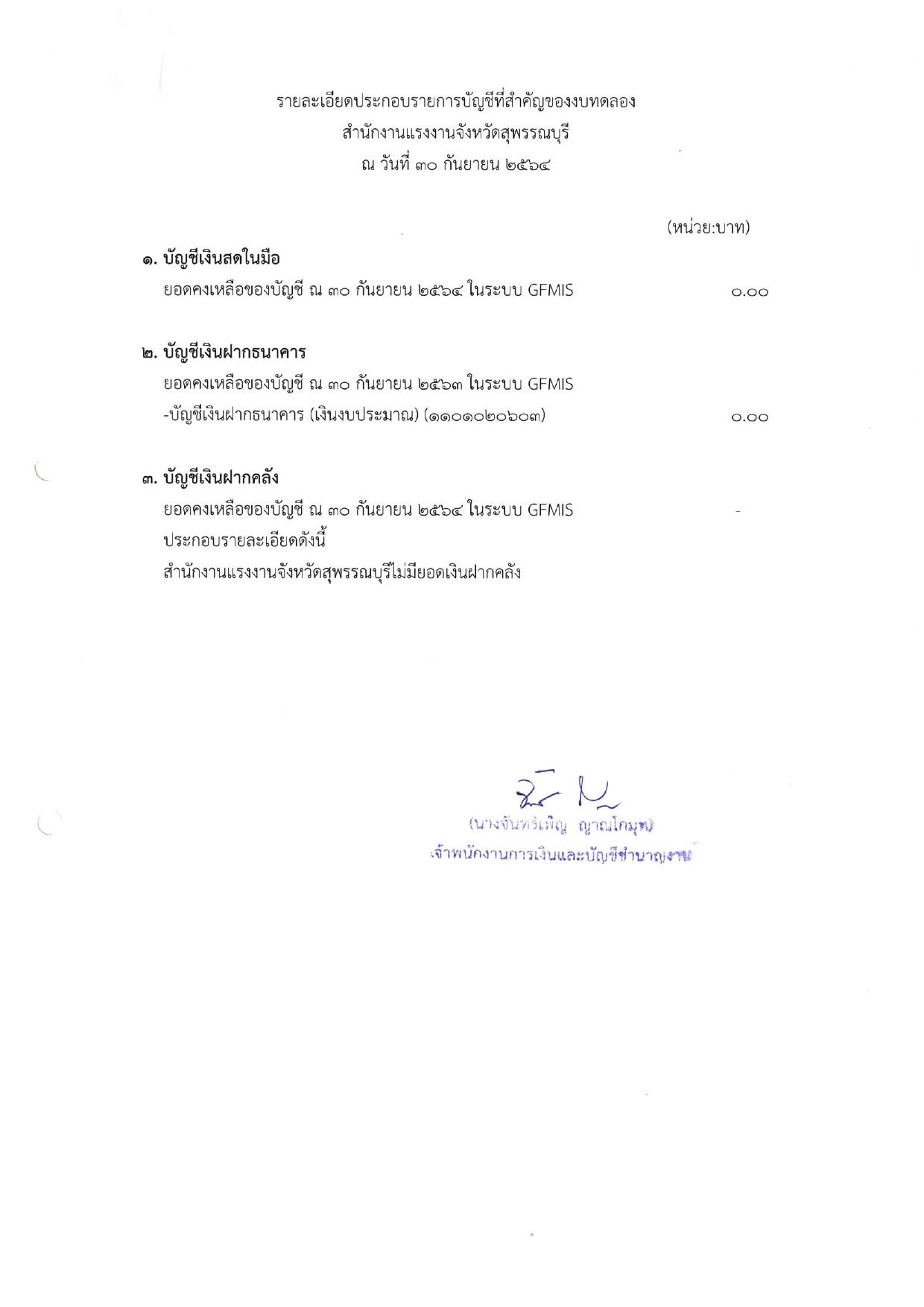 รายละเอียดประกอบรายการบัญชีที่สำคัญของงบทดลอง สำนักงานแรงงานจังหวัดสุพรรณบุรี ณ วันที่ 30 กันยายน 2564